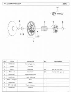 leichtkraftfahrzeuge thema anzeigen microcar virgo variomatik vom getriebe abziehen. Black Bedroom Furniture Sets. Home Design Ideas